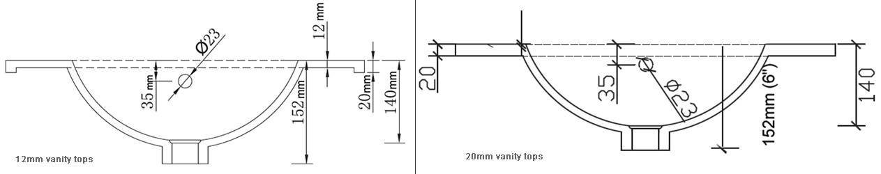 12mm vanity tops & 20mm